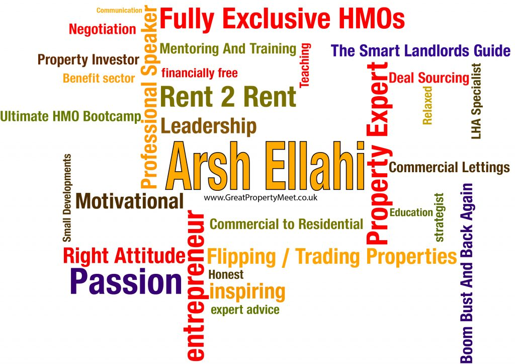Word Map - Arsh Ellahi