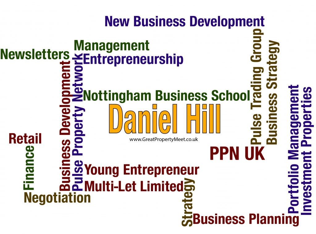 Word Map - Daniel Hill