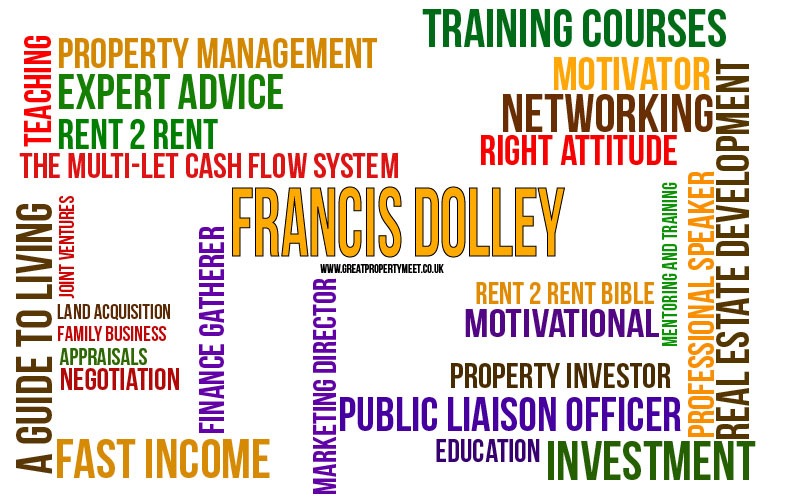 Word-Map---Francis-Dolley
