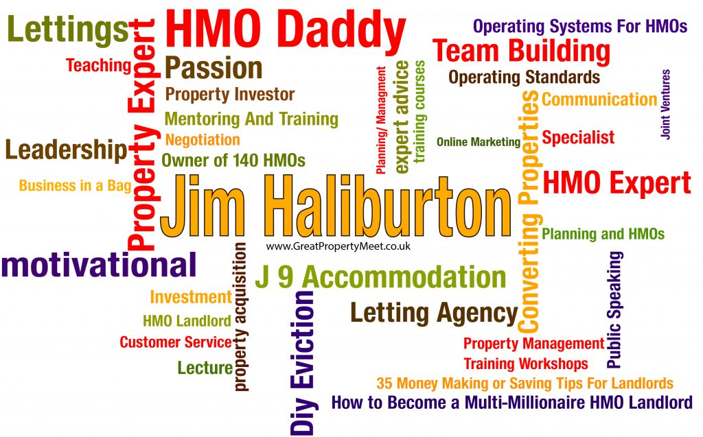 Word Map - Jim Hailiburton