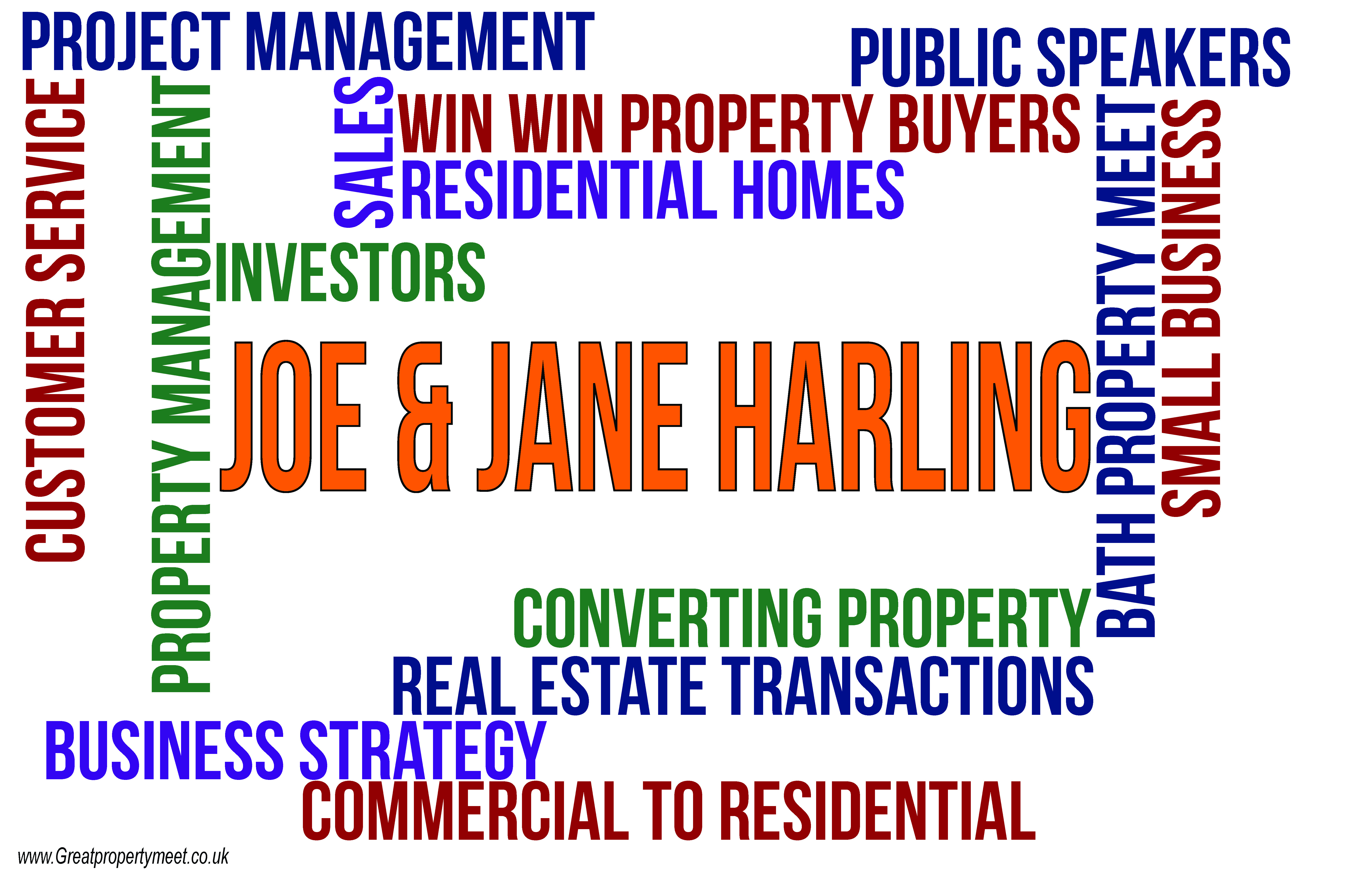 Word Map - Joe & Jane Harling
