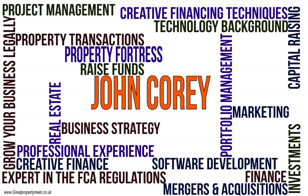 Word Map - John Corey