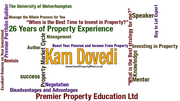 Word Map - Kam Dovedi
