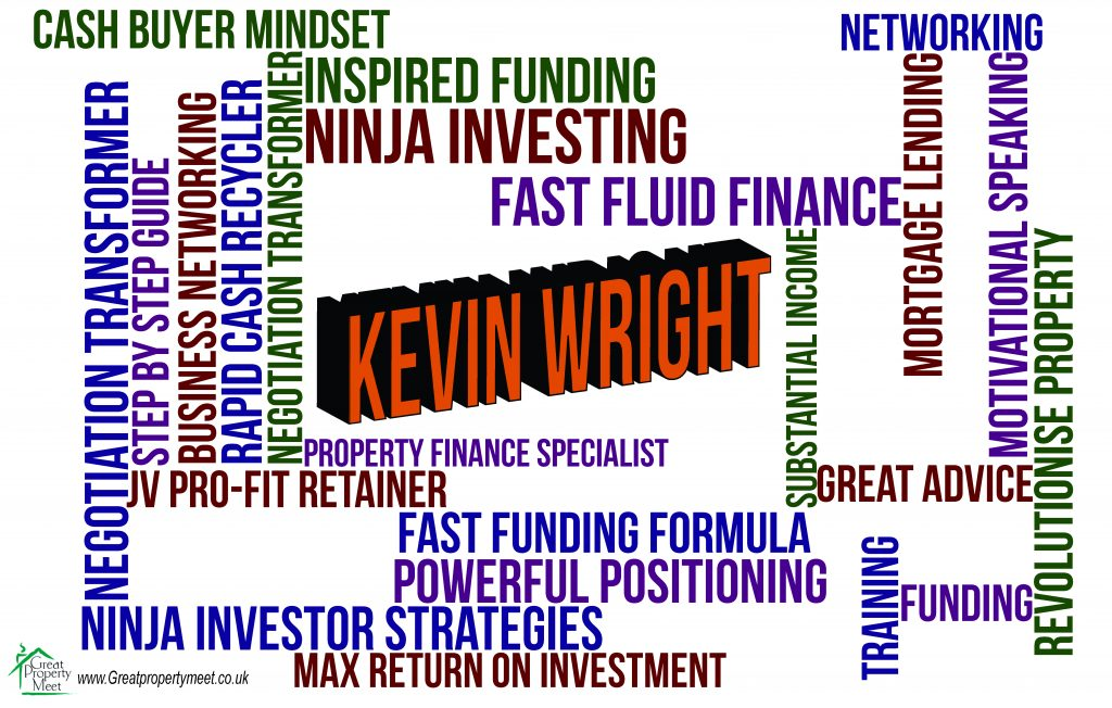 Word Map - Kevin Wright