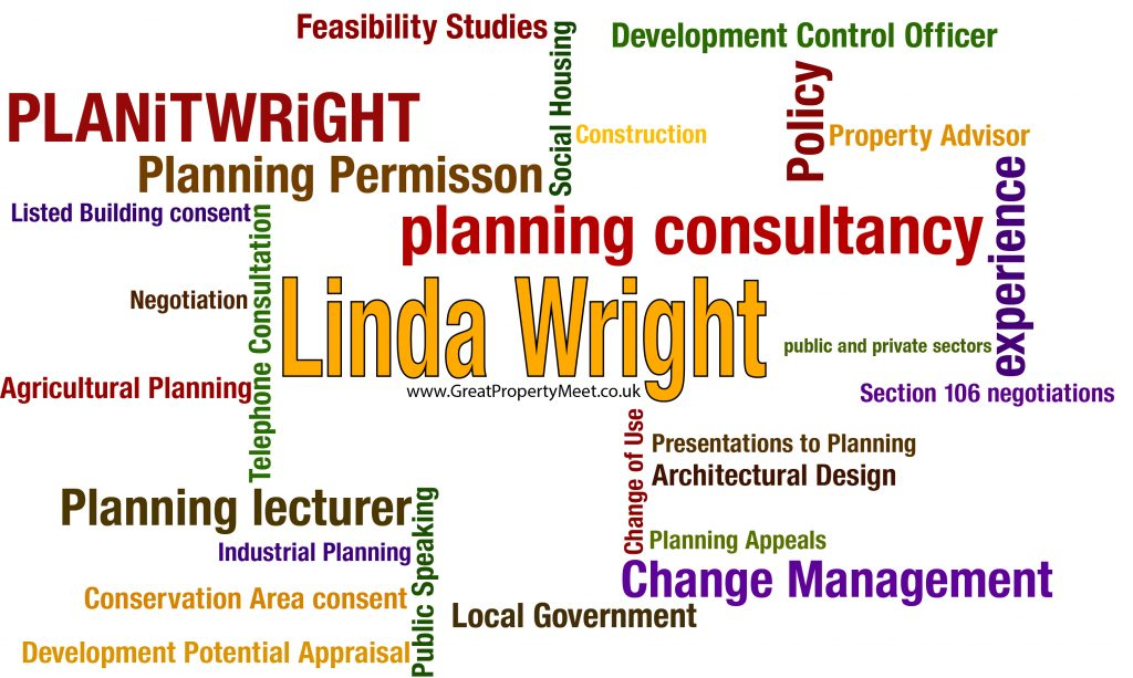 Word Map - Linda Wright