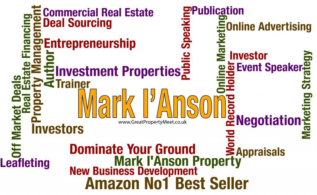 Word Map - Mark I'Anson