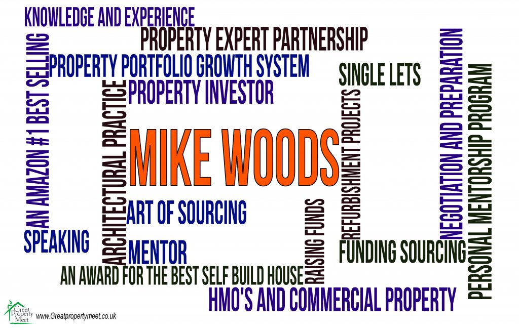 Word Map - Mike Woods