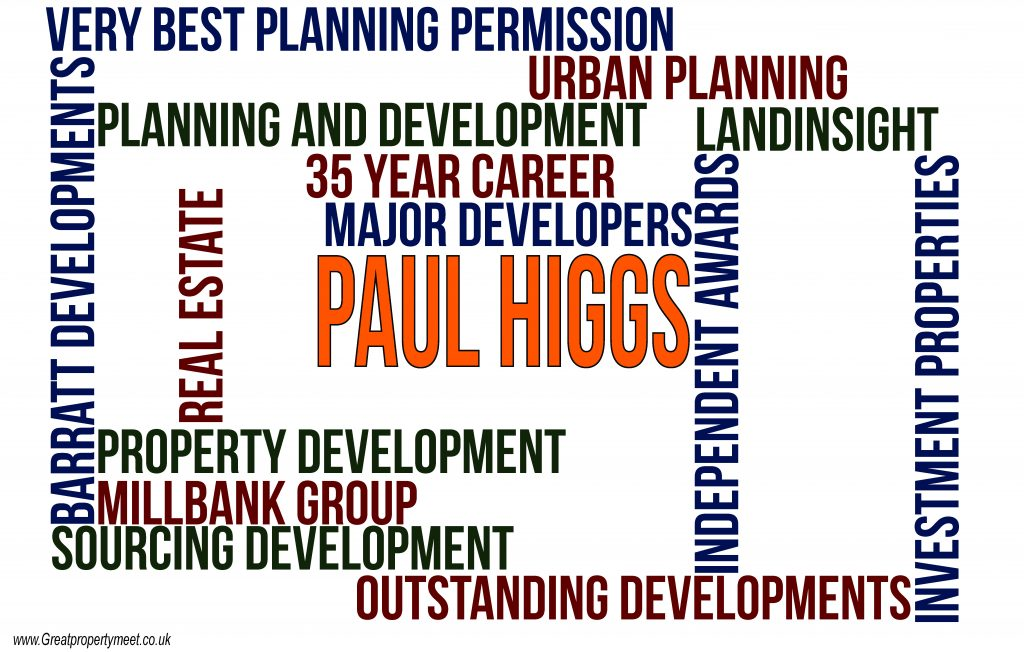Word Map - Paul Higgs