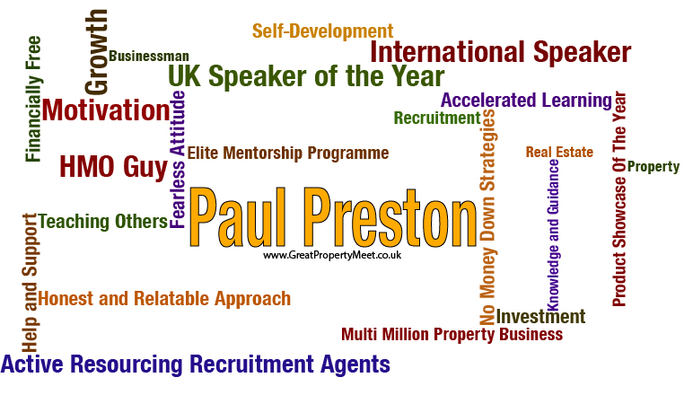 Word Map - Paul Preston