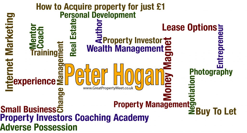 Word Map - Peter Hogan