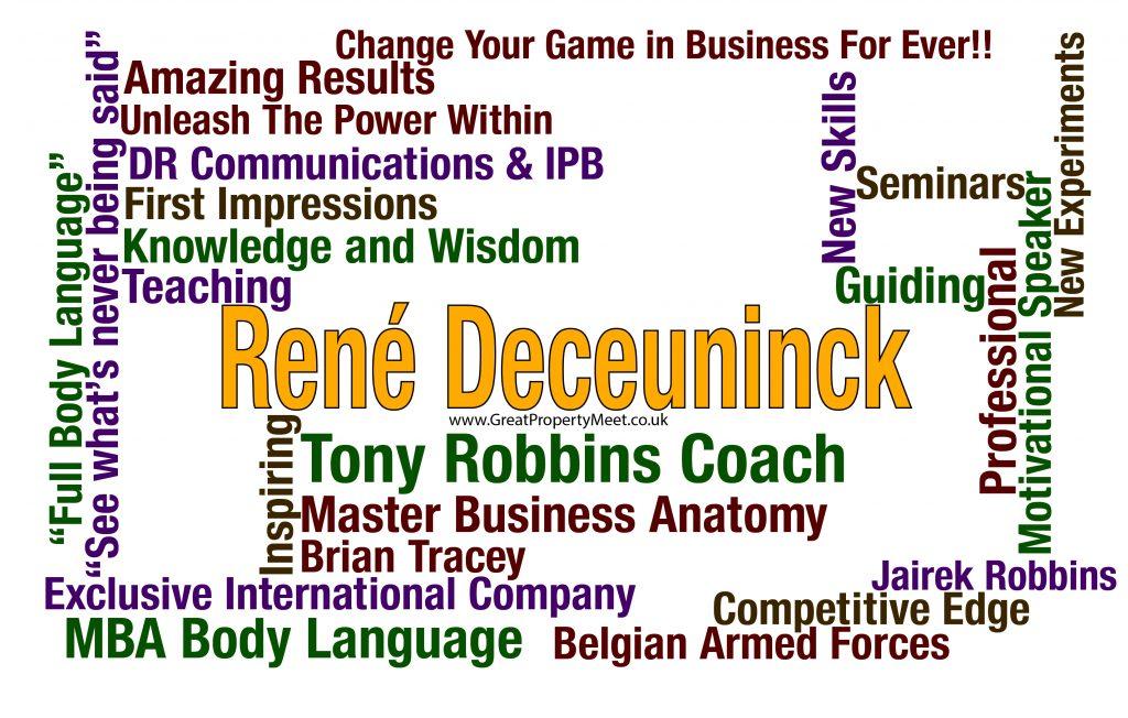 Word Map - Rene