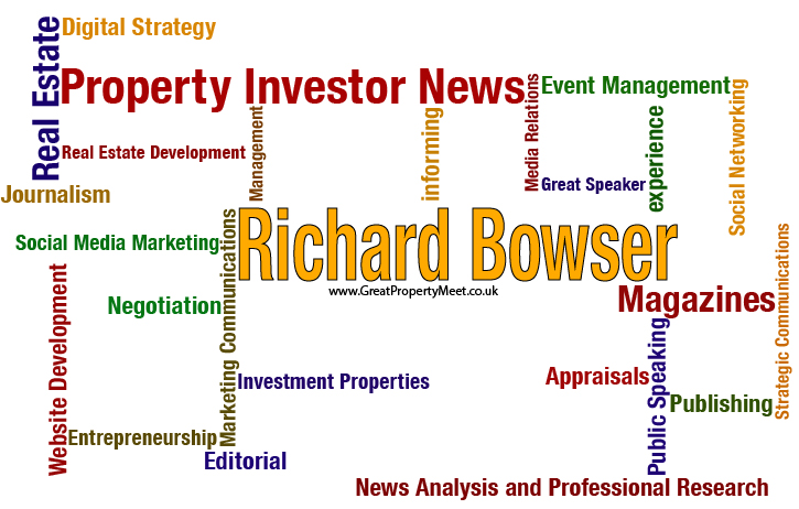 Word Map - Richard Bowser