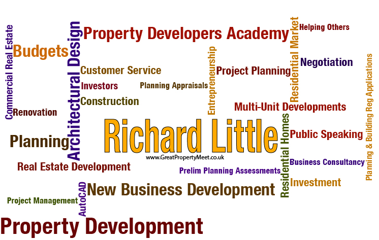 Word Map - Richard Little