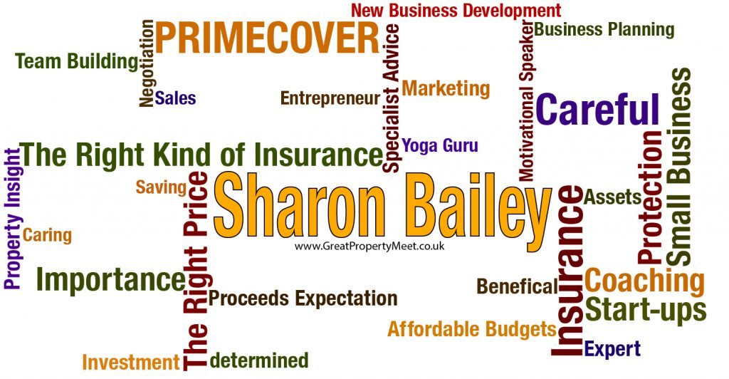 Word Map - Sharon Bailey