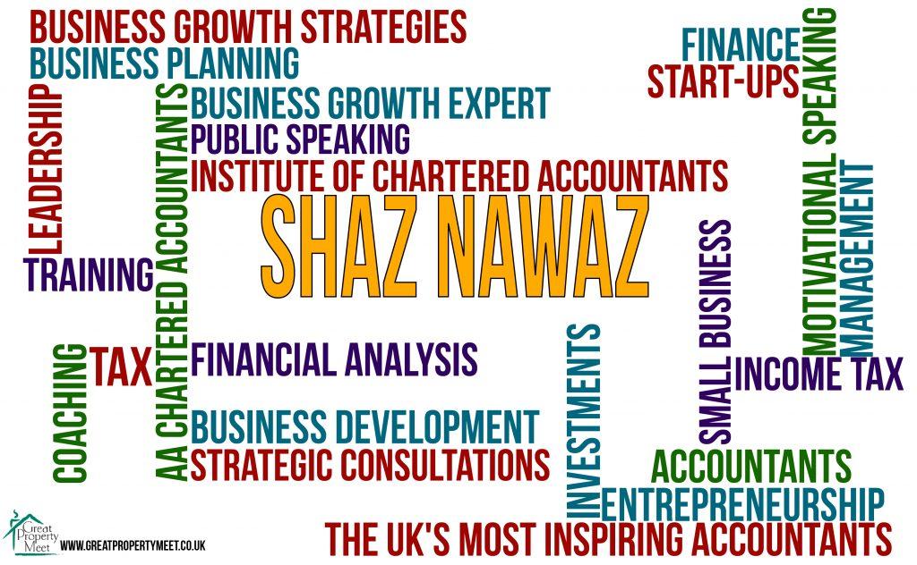 Word Map -Shaz Nawaz pdf