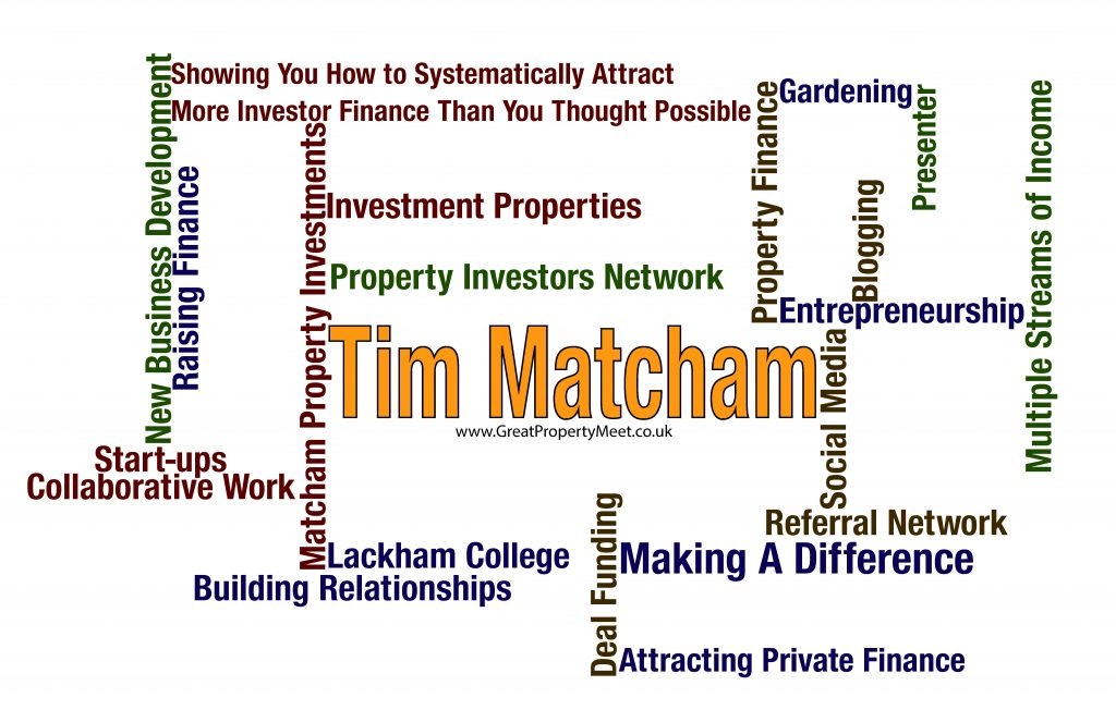 Word Map - Tim Matcham